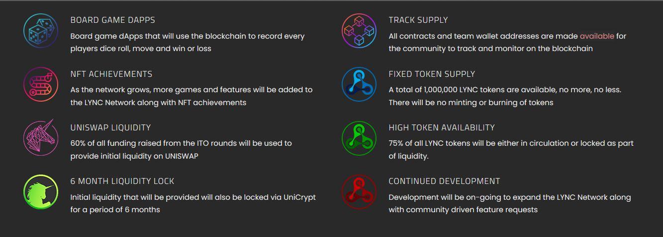 Lync Network